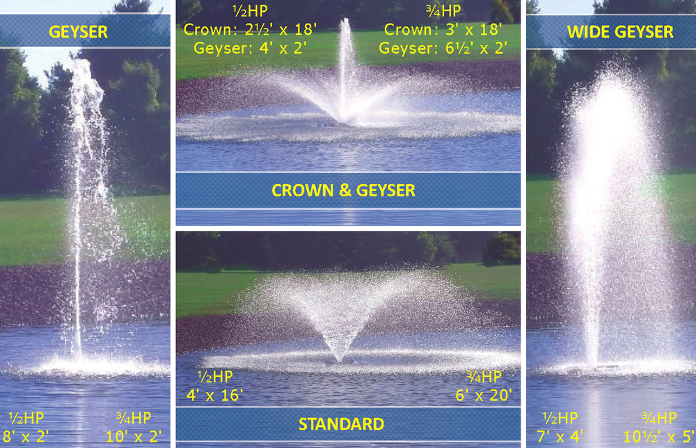 classic-le-fountain-spray-patterns.png