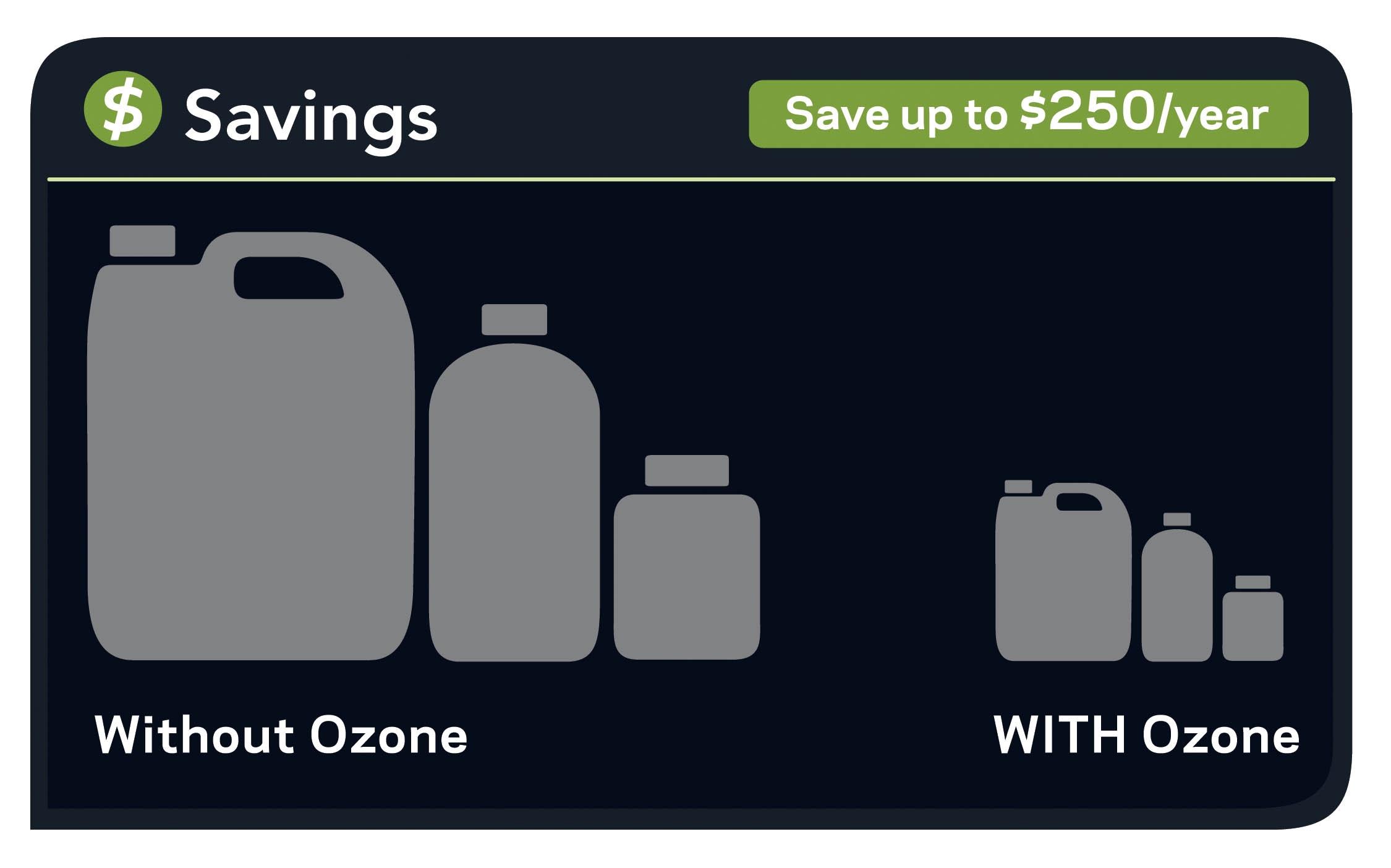 chemical-savings-money.jpg