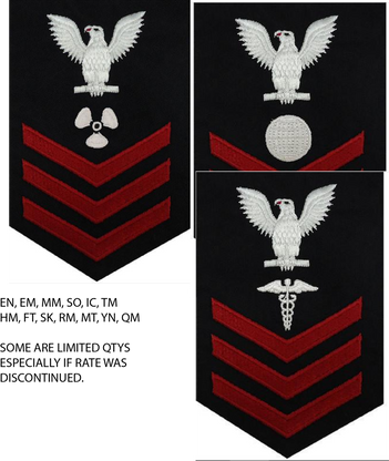 Rating Badges, Crows