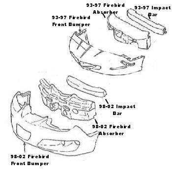 Absorber Pad Firebird/Formula 98-02 Front Bumper Absorber
