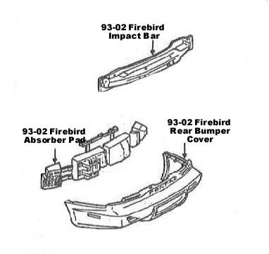 12 Volt Fuse Box Wiring besides 99 Accord Dashboard Removal Help 2725848 moreover 97 Jeep Grand Cherokee Stereo Wiring Diagram additionally Corvette Motor Cover furthermore 3f1z4 1995 Jeep Grand Cherokee Limited. on ground wire in fuse box