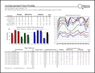 "Individual test results include an Achievement Test Profile, which provides a variety of information about your student's performance. The vertical bar graph represents the percentile scores on each section of the test. The line graph shows grade equivalent scores; each year your student tests with us, a new line is added, showing you progress from year to year. For more information, look at ""Interpreting Test Results"" enclosed with your scored results or download a copy on our School Information page."