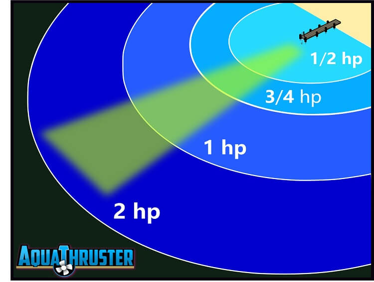 aquathruster-hp-distance-illustration.jpg
