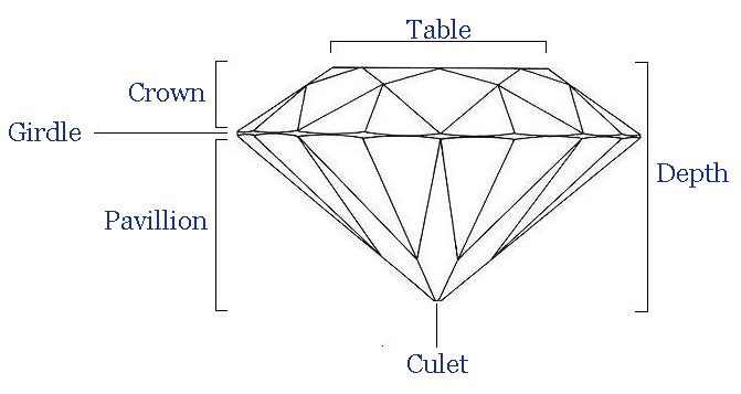 anatomy-of-a-diamond.jpg