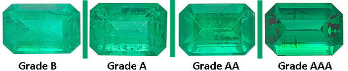 Jewelry Trends 2015 | All About Emeralds & Emerald Jewelry ...