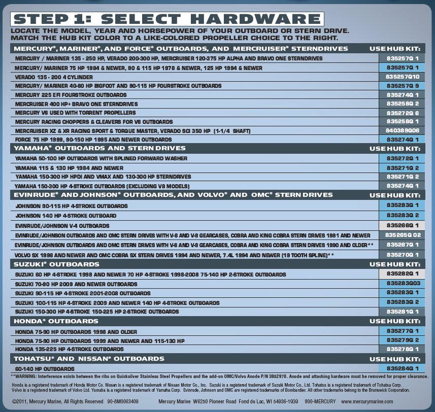 hub-kit-application-chart.jpg