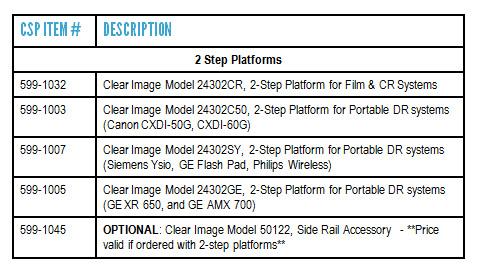 2-step-platform-itemtable.jpg