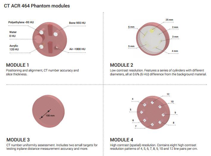 464-modules.jpg