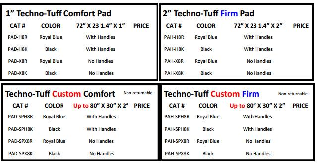 techotuff-pads-pic-1.jpg