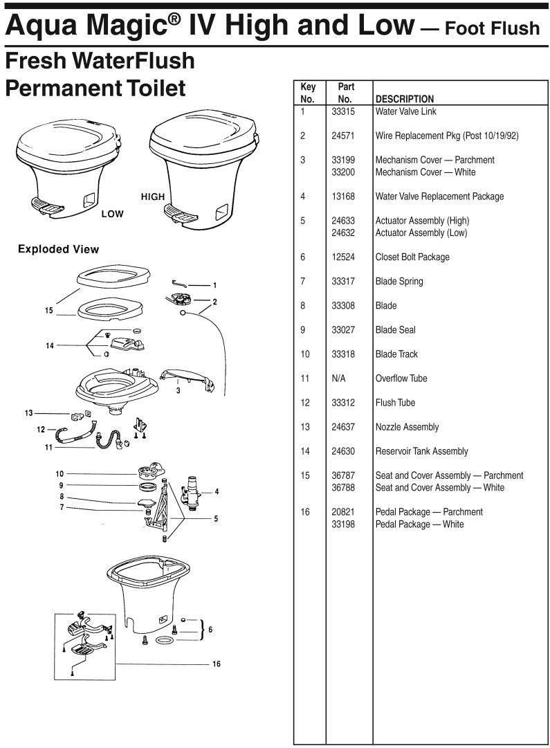 thetford aqua magic style ii manual