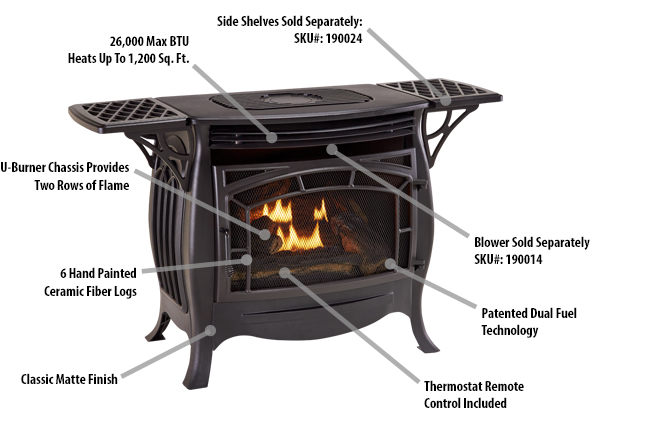 Harbor freight fireplace diagram for wood burning stove for Harbor freight blower motor