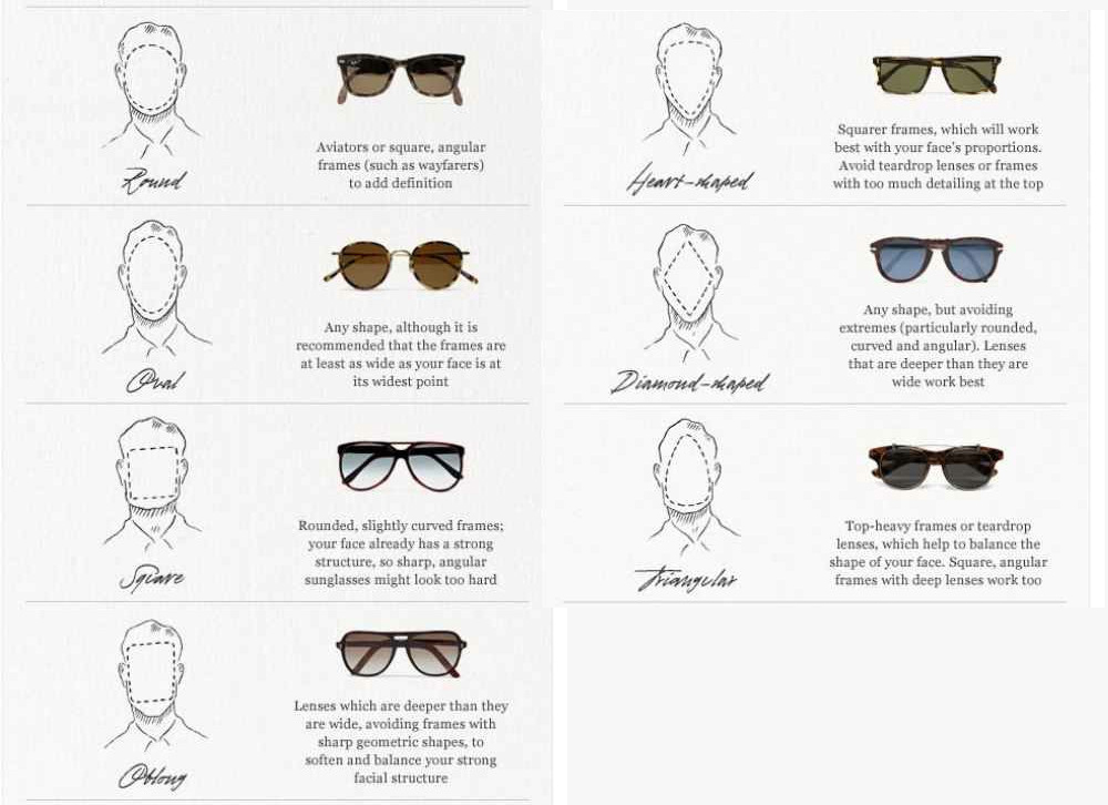 how to tell what sunglasses suit your face