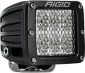 Dually LED Light - Diffusion