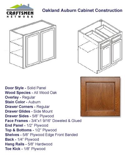 Kitchen cabinets oakland auburn craftsmen network for Oakland kitchen design