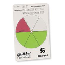 Volleyball Rotation Locator