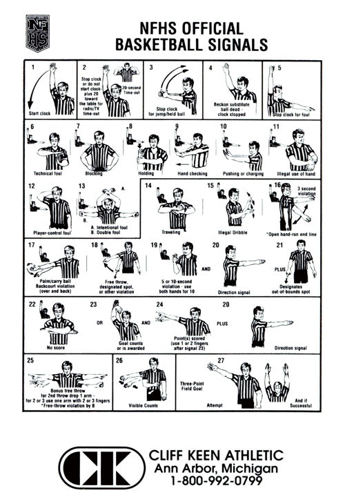 Nfhs Basketball Referee Signals Chart Pictures to Pin on
