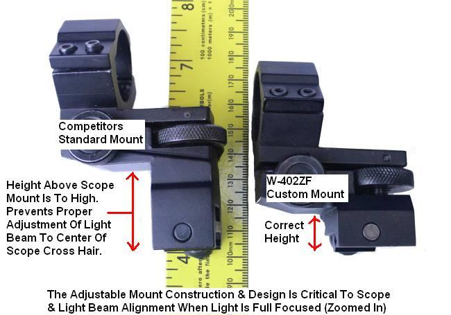 light-mounts-side-by-side-650x1.jpg