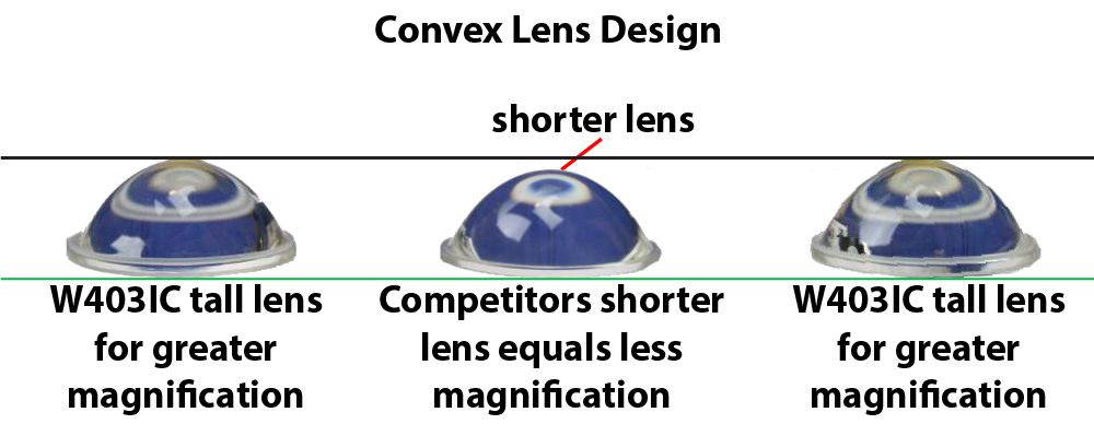 w403ic-convex-lens-comparison-compressor.jpg