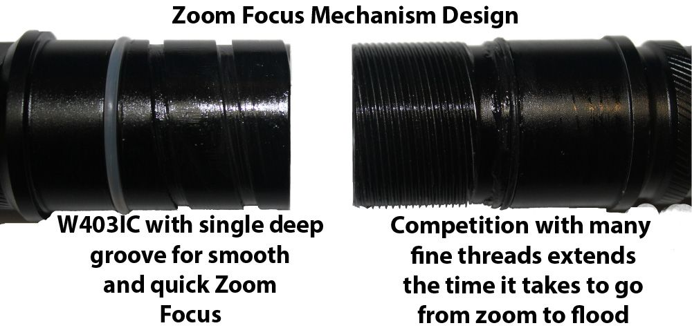 w403ic-zoom-focus-comparison-compressor-1-.jpg