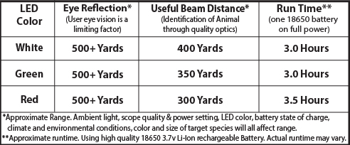 wicked-lights-w403ic-range-table-generic-ranges.jpg