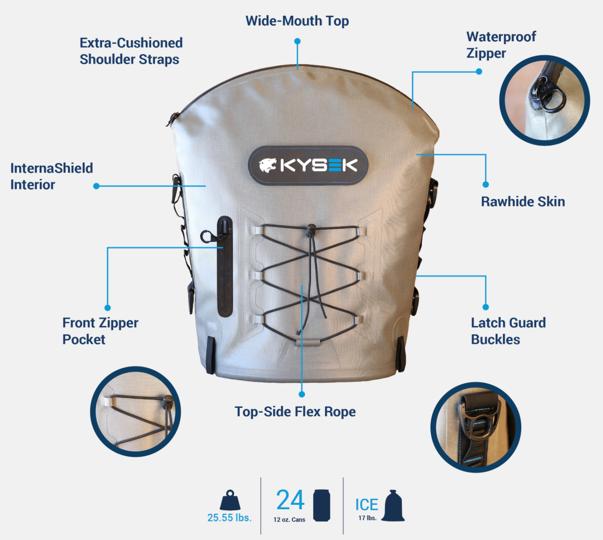 Kysek Backpack Ice Chest Trekker 20l Cooler Soft Bag