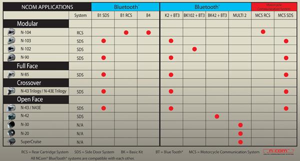 ncom-chart-web2.jpg