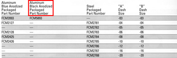 45-elbow-bulkhead-union-chart-aluminum-black-anodized.jpg