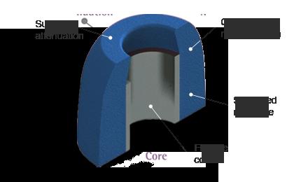 cutaway-s-series.png