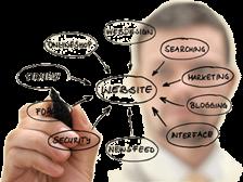 Human designed website image