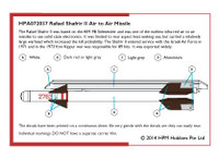 High Planes Shafrir II Missiles and Rails x 2 Accessories 1:72