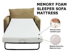 Most Affordable Sleeper Sofa Mattress Tempurpedic Sofa Memory