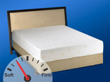 Eco Saver Memory Foam 2-layer 8-inch mattress