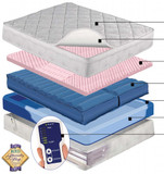 Adjust Air night Air Series 220 Adjustable Airbed | Air Chamber Air Mattress