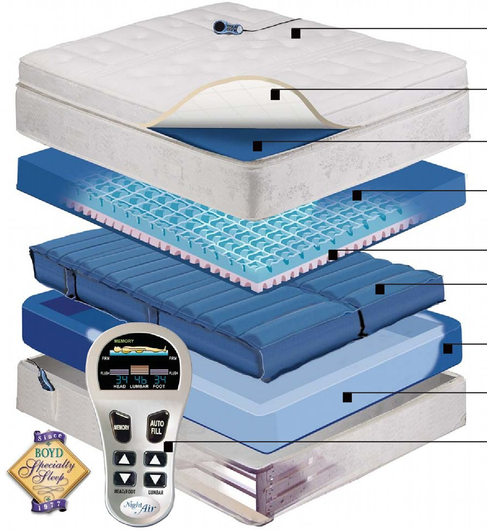 Top Rated Adjustable Air Beds : Air adjustable mattresses lovely spring
