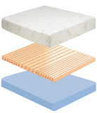 Kensington 9 inch Natural Latex Mattress