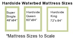 Standard hardside Waterbed sizes