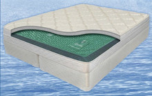 Softside waterbed fluid chamber