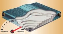 Nordic Ultimate with Lumbar Hardside Waterbed