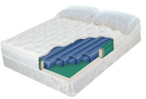 Waterbed Tube Flee Flow Cylinder System