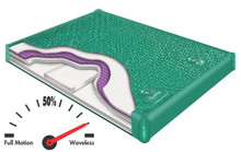 800 DX Waveless Hardside Waterbed