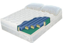 Waterbed Waveless Tube System for Softside Waterbed