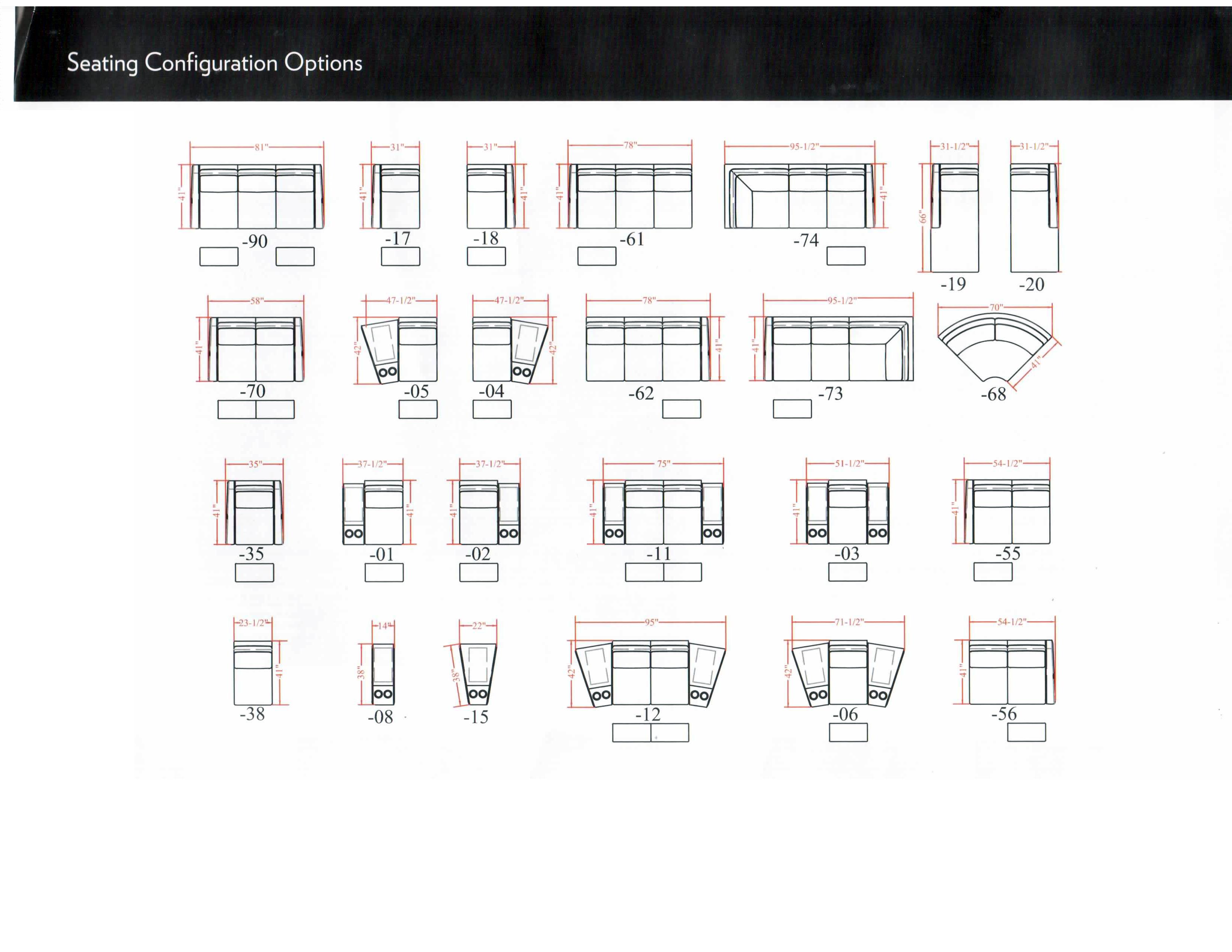 Choose a configuration