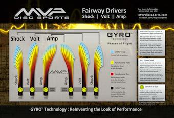 mvp-flight-chart-shock-volt-amp-12-cm.jpg