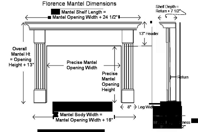 Florence Mantel Dimension Diagram