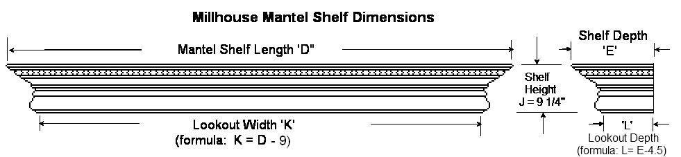 Dimension Guide for Millhouse Mantel Shelves