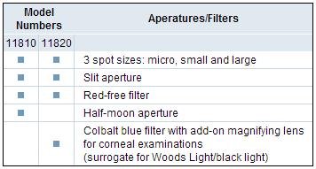 panoptics-filters.png