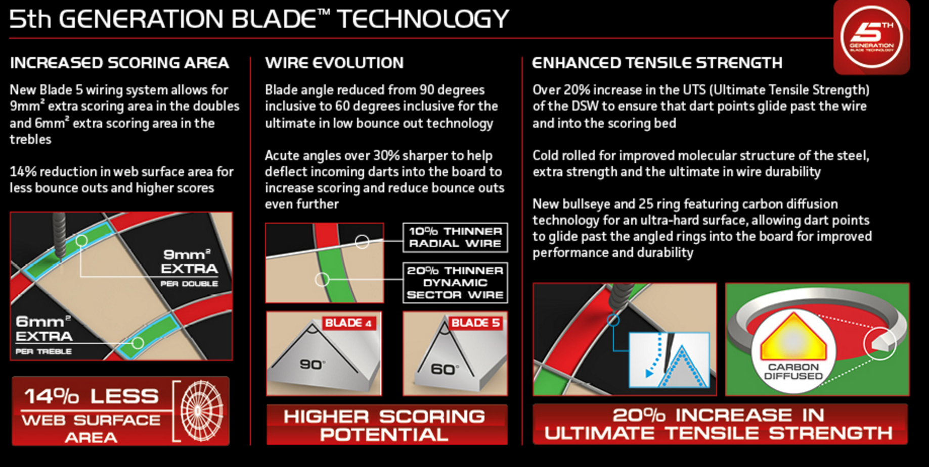 blade-5-dual-core-2.png