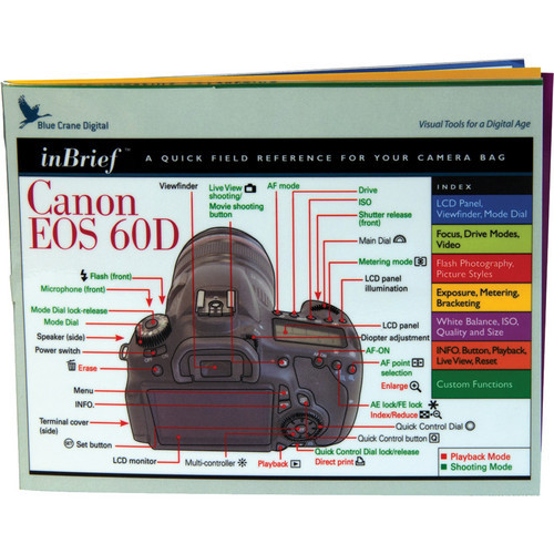 inbrief a quick field reference for canon 60d ace photo rh acephoto net Canon Cameras Canon Speedlite 550EX