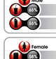buy vector male / female comparison chart info graphic