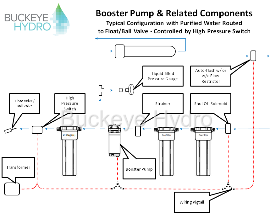booster-pump-high-pswitch.png